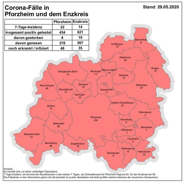 Kreis Karlsruhe Corona